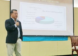 Dr Wongpoom Wanasin tells the children to be good ambassadors for Thailand.