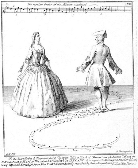 The intricate steps for the minuet, 1750s.