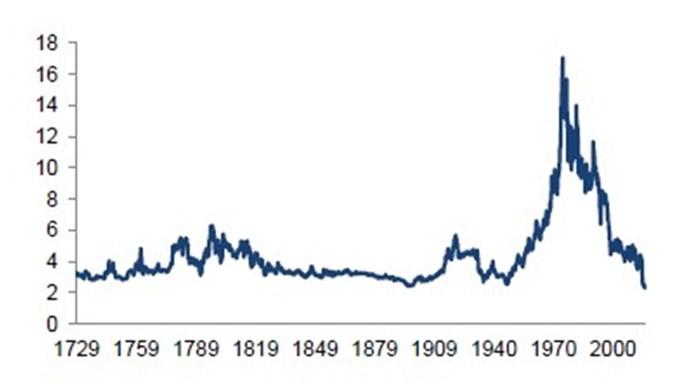 Chart 3 - Source: HSBC.