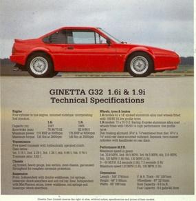 Rare Ginetta