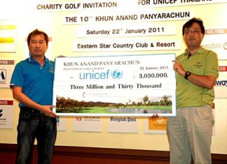Eastern Star's deputy general manager, Pravit Rotsawatsuk, left, presents a cheque for 3,030,000 baht to UNICEF's Tomoo Hozumi.