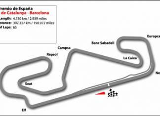 Catalunya Circuit, Spain