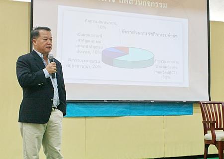 Dr Wongpoom Wanasin tells the children to be good ambassadors for Thailand.