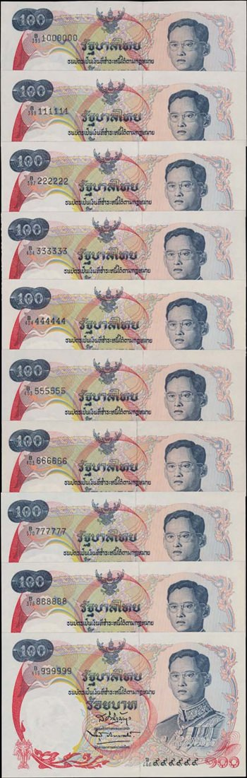 Lot 1222 - From 1902 Thomas de la Rue from London was producing Thai banknotes. Due the Second World War the deliveries of Thai banknotes from Thomas de la Rue were halted from 1939 till 1948. In 1948/49 Thomas de la Rue again supplied Thailand with banknotes until 1968 when Thailand set up Bank of Thailand Note Printing Works. The last banknote Thomas de la Rue produced for Thailand was a 100 Baht note in 1968. The note was very nice with high security measures. In the Eur-Seree sale there was a very interesting lot consisting of 10 of this note. The notes had fascinating numbers like 111111 up to 999999 finishing off with a note numbered1000000. Minimum price was set at Baht 100,000 but the buyer had to pay Baht 200,000 for the lot.