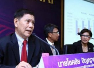Chokchai Panyayong, THAI acting president.