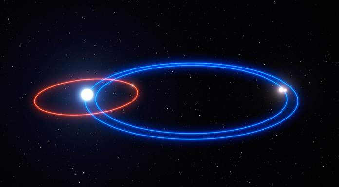 This image provided by the European Southern Observatory shows an illustration of the orbit of the gas giant planet in the HD 131399 system (red line) and the orbits of the three stars (blue lines). (ESO via AP)