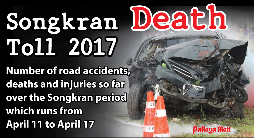 Thailand News - 14-04-17 5 NNT Road Safety Directing Center's Songkran accident report on April 13th 1JPG