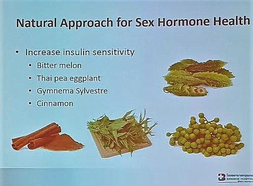 This is one of the many slides Dr. Pantalee included in her presentation. This one showing some of the plants available in Thailand that can be used in a natural approach to sex hormone health.