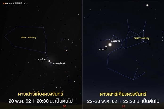 People invited to observe Jupiter, Saturn, Moon conjunction