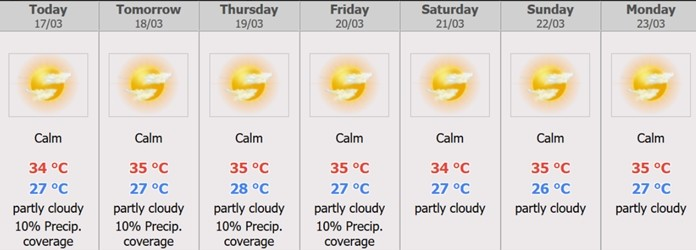 Pattaya - 7 days Weather Forecast