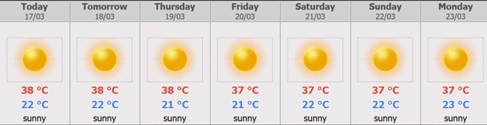 Chiang Mai - 7 days Weather Forecast