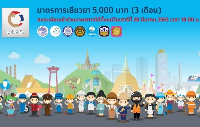 The Rao Mai Ting Kan fund opens for qualified Thais to register and receive 5,000-Baht aid against COVID-19 for 3 months