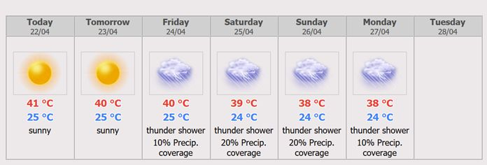 Chiang Mai Weather Forecast.