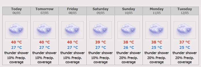 Chiang Mai 7 days Weather Forecast.