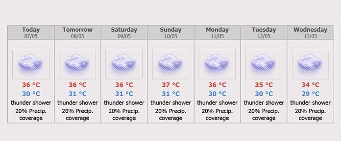 Bangkok 7 day Weather Forecast.