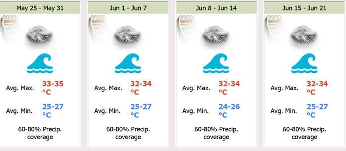 Eastern Part 4 Weeks Weather Forecast