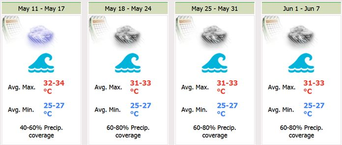 Eastern Part Weather 4 Weeks Weather Forecast.