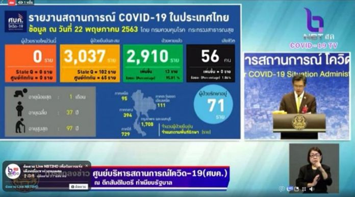 Spokesman of the Centre for Covid-19 Situation Administration (CCSA) Dr. Taweesin Visanuyothin.