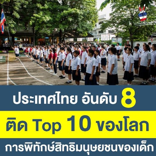 Thailand ranks 8th for protecting children's rights under pressure due to COVID-19 (infographics).